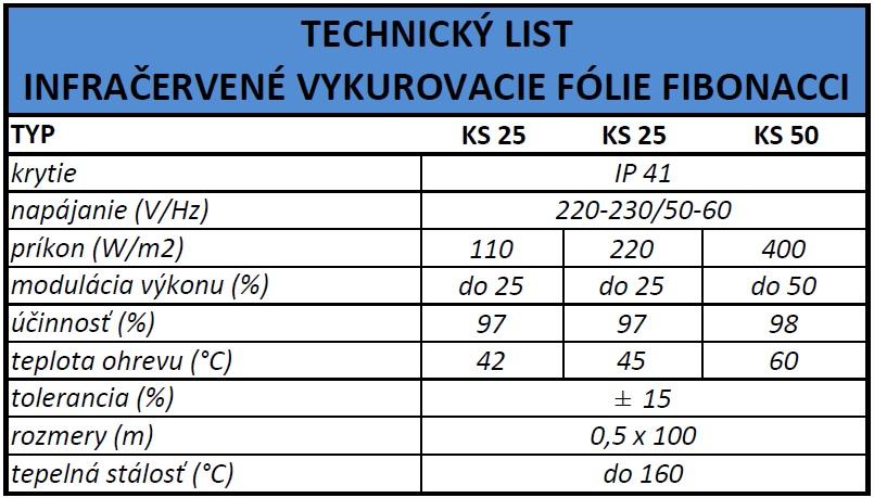 Technický list infra folie KS-25 PTC