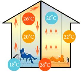 porovnanie infra-radiator